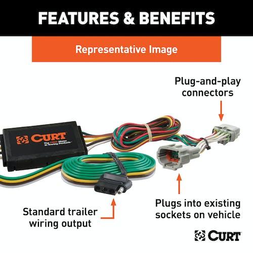 CURT 56384 Custom Wiring Harness, 4-Way Flat Output, Select Toyota C-HRJordan Camper