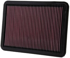 K&N 33-2144 Replacement Air Filter