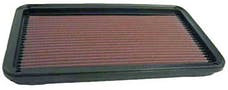 K&N 33-2145-1 Replacement Air Filter