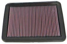 K&N 33-2296 Replacement Air Filter
