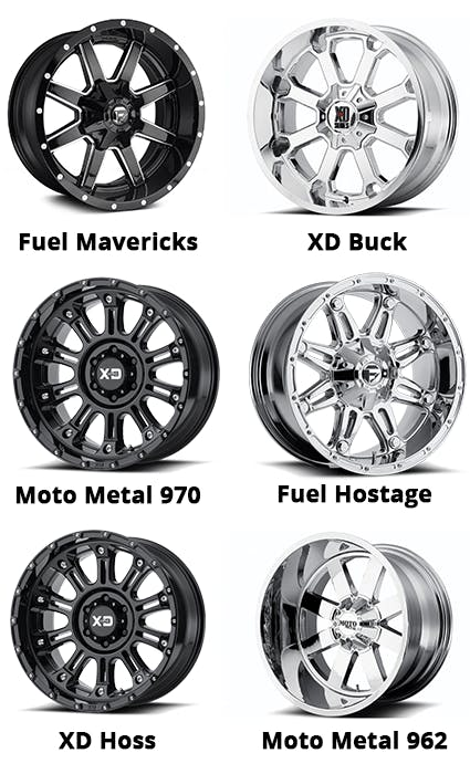 Wheel options