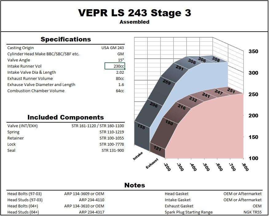vepr-ls-243-stage-3-assembled.png